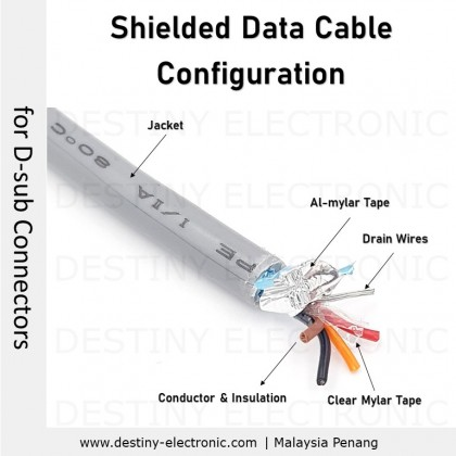 [1 meter] Shielded Multi-conductor Data Transmission Cable, for D-Sub connectors, UL2464 26AWG 80ºC 300V, 50-80 cores [80510 - 80512]